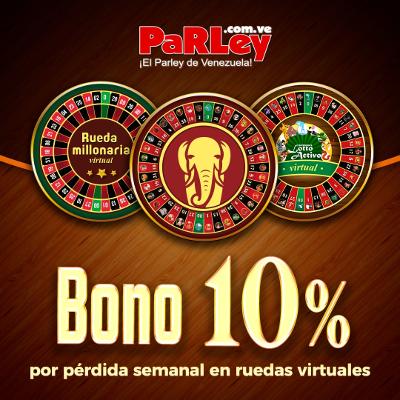 Bono 10% en retorno por jugadas en la sección de Ruedas virtuales.